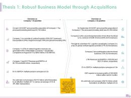 Thesis 1 Robust Business Model Through Acquisitions Ppt Powerpoint Show Ideas