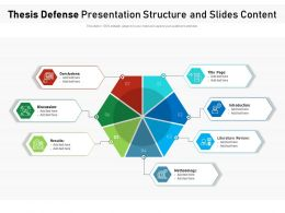 Thesis Defense Presentation Structure And Slides Content