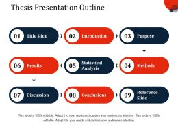 Thesis Presentation Outline Ppt Slides Topics