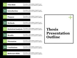 Thesis Presentation Outline Ppt Visual Aids Model