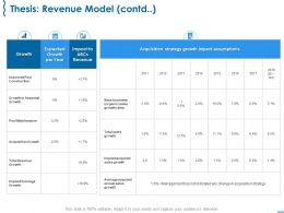 Thesis Revenue Model Contd Growth Ppt Powerpoint Pictures