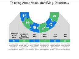 Thinking About Value Identifying Decision Opportunities Improving Communication