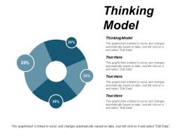 Thinking Model Ppt Powerpoint Presentation Gallery Show Cpb