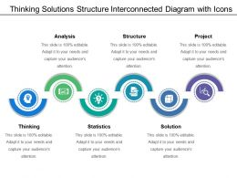 Thinking Solutions Structure Interconnected Diagram With Icons