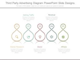 Third Party Advertising Diagram Powerpoint Slide Designs