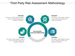 Third Party Risk Assessment Methodology Ppt Powerpoint Presentation File Template Cpb