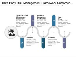 Third Party Risk Management Framework Customer Engagement Conference Cpb
