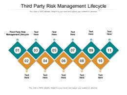 Third Party Risk Management Lifecycle Ppt Powerpoint Presentation Icon Backgrounds Cpb