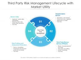 Third Party Risk Management Lifecycle With Market Utility