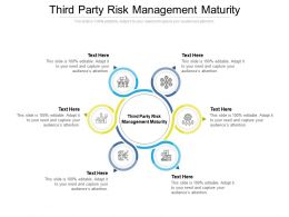 Third Party Risk Management Maturity Ppt Infographic Template Slideshow Cpb