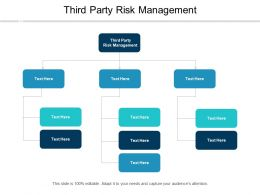 Third Party Risk Management Ppt Powerpoint Presentation Infographics Graphic Tips Cpb