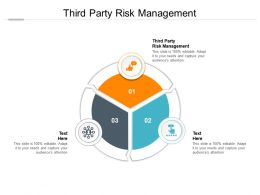 Third Party Risk Management Ppt Powerpoint Presentation Styles Slideshow Cpb
