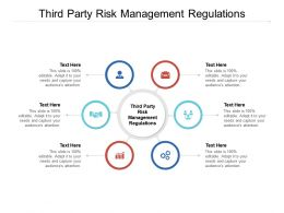 Third Party Risk Management Regulations Ppt Powerpoint Layouts Slides Cpb