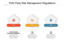 Third Party Risk Management Regulations Ppt Powerpoint Presentation Outline Cpb