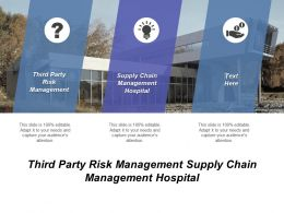 Third Party Risk Management Supply Chain Management Hospital Cpb