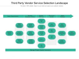 Third Party Vendor Service Selection Landscape
