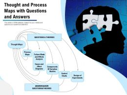 Thought And Process Maps With Questions And Answers