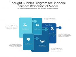 Thought Bubbles Diagram For Financial Services Brand Social Media Infographic Template