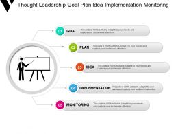Thought Leadership Goal Plan Idea Implementation Monitoring