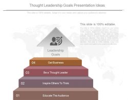 Thought Leadership Goals Presentation Ideas