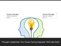 Thought Leadership Two Faces Facing Opposite With Idea Bulb