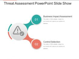 Threat Assessment Powerpoint Slide Show