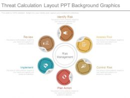 Threat Calculation Layout Ppt Background Graphics