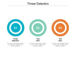 Threat Detection Ppt Powerpoint Presentation Inspiration Graphics Template Cpb