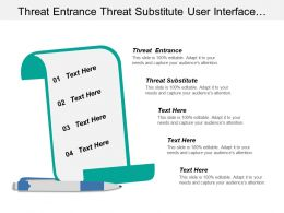 Threat Entrance Threat Substitute User Interface Need Recognition