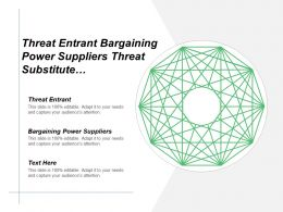 Threat Entrant Bargaining Power Suppliers Threat Substitute Decision Makers