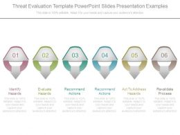 Threat Evaluation Template Powerpoint Slides Presentation Examples