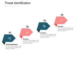 Threat Identification Ppt Powerpoint Presentation Model Slide Cpb