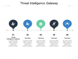 Threat Intelligence Gateway Ppt Powerpoint Presentation Inspiration Images Cpb