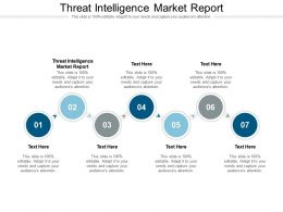 Threat Intelligence Market Report Ppt Powerpoint Ideas Clipart Images Cpb