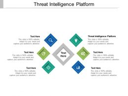 Threat Intelligence Platform Ppt Powerpoint Presentation Ideas Infographics Cpb