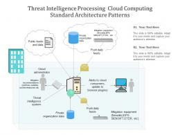 Threat Intelligence Processing  Cloud Computing Standard Architecture Patterns Ppt Diagram