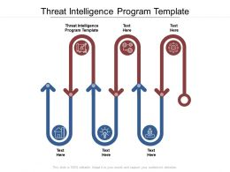 Threat Intelligence Program Template Ppt Powerpoint Presentation Pictures Background Cpb