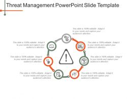Threat Management Powerpoint Slide Template