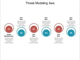 Threat Modeling Aws Ppt Powerpoint Presentation Ideas Graphic Tips Cpb