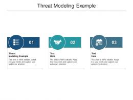 Threat Modeling Example Ppt Powerpoint Presentation Infographics Show Cpb