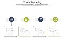 Threat Modeling Ppt Powerpoint Presentation Professional Layouts Cpb
