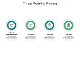 Threat Modeling Process Ppt Powerpoint Presentation Outline Deck Cpb