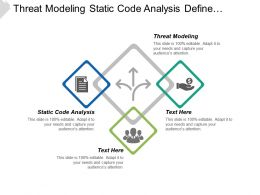 Threat Modeling Static Code Analysis Define Recruitment Standard Cpb