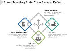 Threat Modeling Static Code Analysis Define Recruitment Standard Cpb