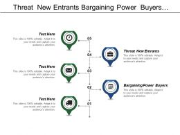 Threat New Entrants Bargaining Power Buyers System Integration