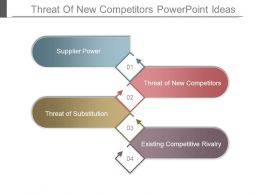 Threat Of New Competitors Powerpoint Ideas