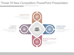 Threat Of New Competitors Powerpoint Presentation