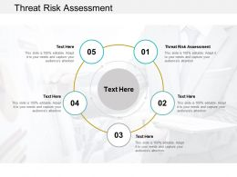 Threat Risk Assessment Ppt Powerpoint Presentation Gallery Slide Cpb