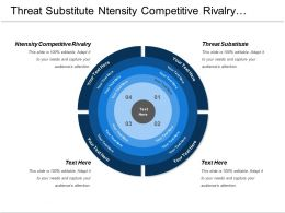 Threat Substitute Ntensity Competitive Rivalry Bargaining Power Supplies