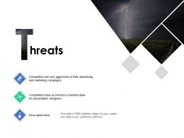 Threats Advertising B274 Ppt Powerpoint Presentation Ideas Slides